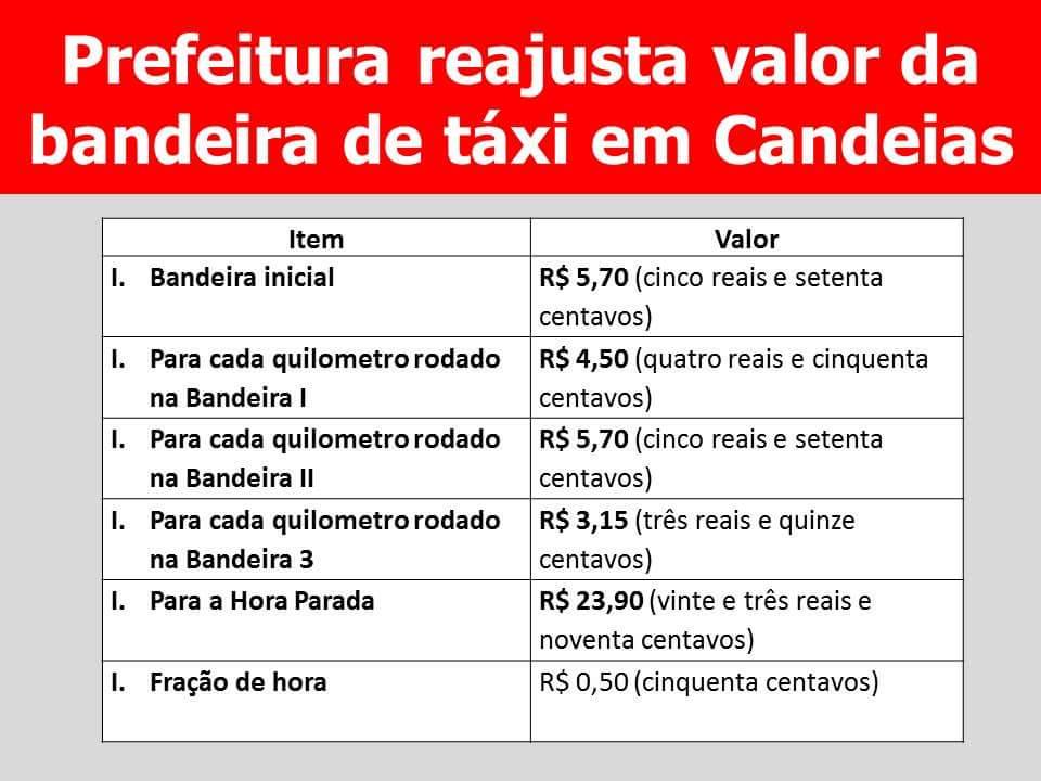 Prefeitura de Candeias reajusta o valor da bandeira de táxi